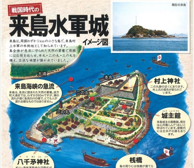 水軍城イメージ図