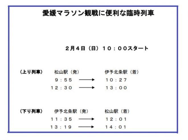 愛媛マラソンJR臨時列車