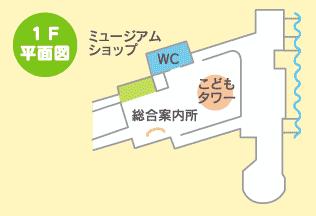 あいあい児童館平面図1階