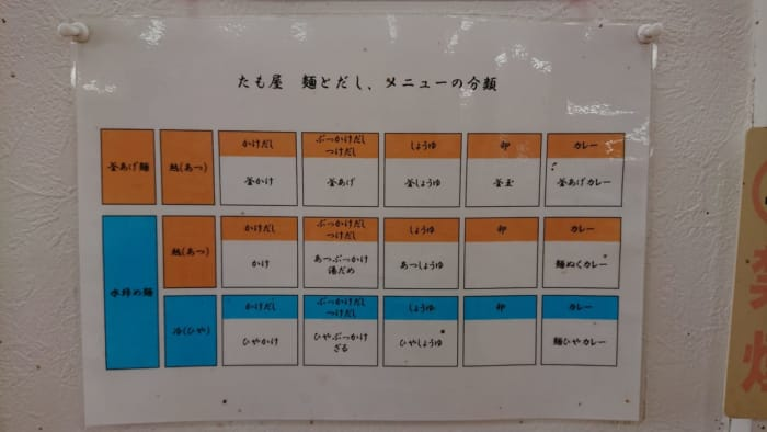 たも屋 出汁、麺、メニュー分類表